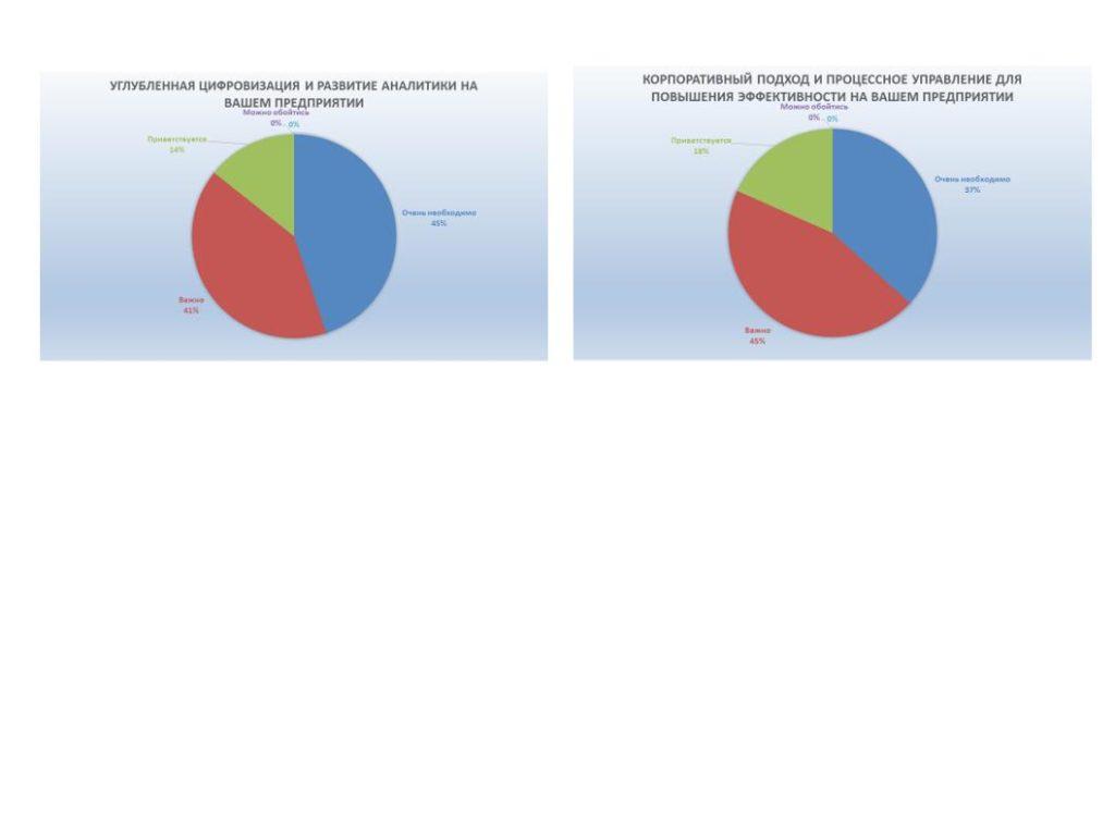 Презентация OpenDocument3